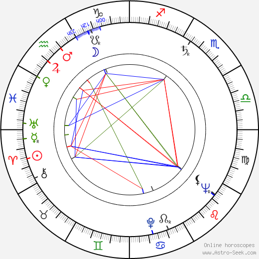 Ilmi Parkkari tema natale, oroscopo, Ilmi Parkkari oroscopi gratuiti, astrologia