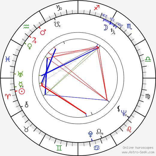 Jiří Adamíra tema natale, oroscopo, Jiří Adamíra oroscopi gratuiti, astrologia