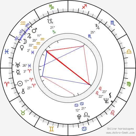 Jiří Tarantík birth chart, biography, wikipedia 2019, 2020