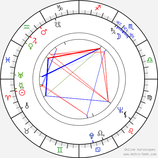 Rolf Rønne astro natal birth chart, Rolf Rønne horoscope, astrology