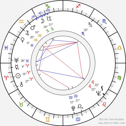 Sergio Franchi birth chart, biography, wikipedia 2019, 2020