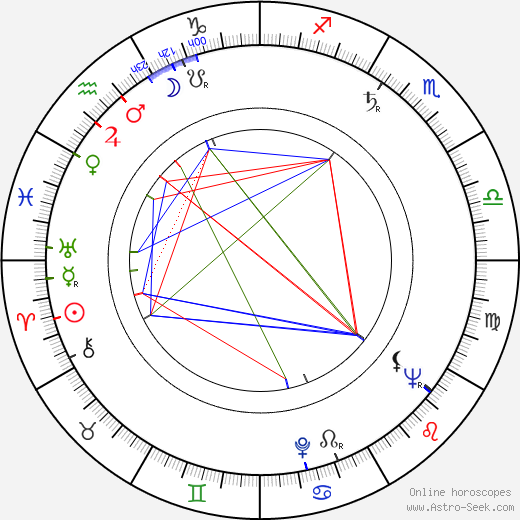 Sergio Franchi birth chart, Sergio Franchi astro natal horoscope, astrology