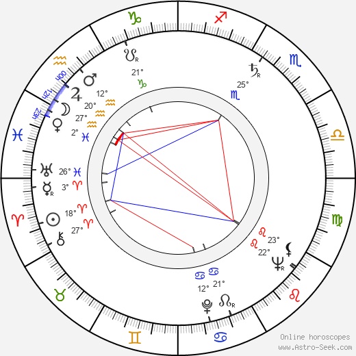 Sue Casey birth chart, biography, wikipedia 2019, 2020