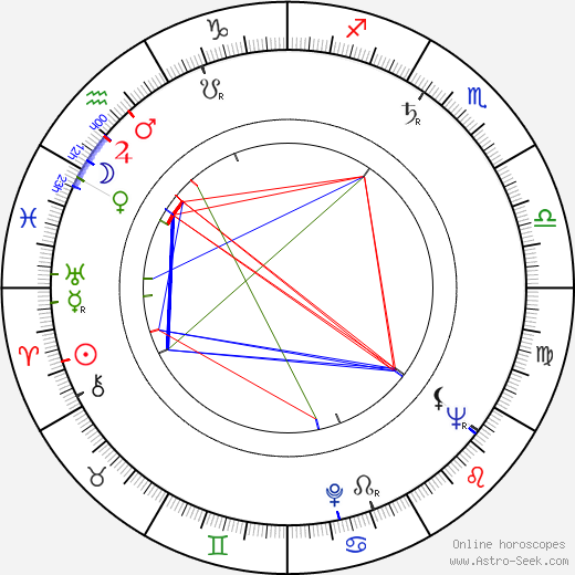 Sue Casey astro natal birth chart, Sue Casey horoscope, astrology