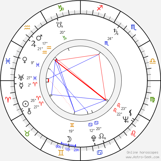 Tom Brennan birth chart, biography, wikipedia 2019, 2020