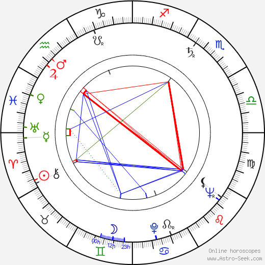 Tom Brennan astro natal birth chart, Tom Brennan horoscope, astrology