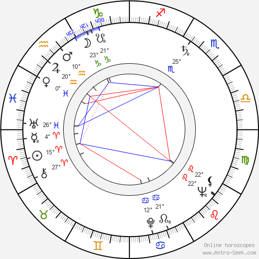 Werner Hedman birth chart, biography, wikipedia 2019, 2020