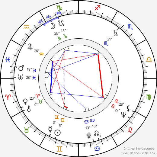 Betty Lucas birth chart, biography, wikipedia 2019, 2020