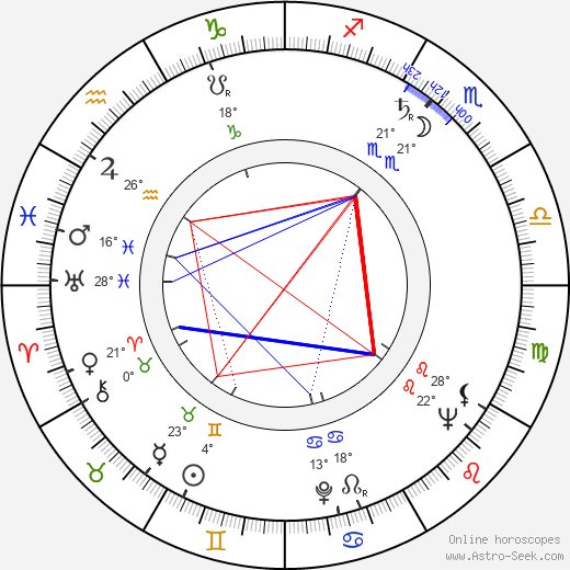 Bruno Nicolai birth chart, biography, wikipedia 2018, 2019