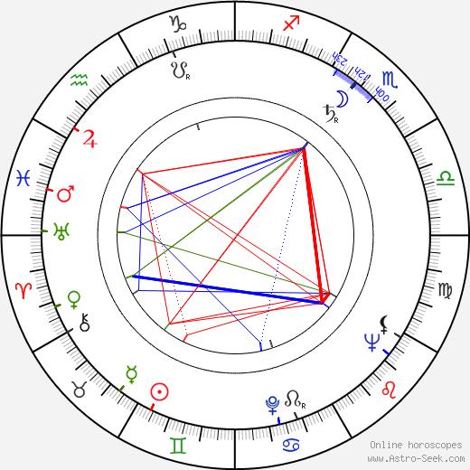 Bruno Nicolai astro natal birth chart, Bruno Nicolai horoscope, astrology