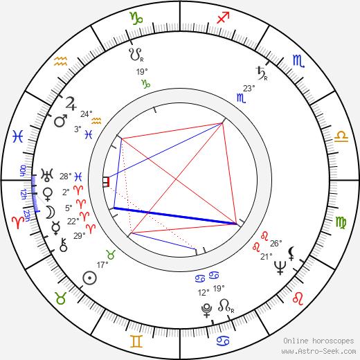 Don Rickles birth chart, biography, wikipedia 2019, 2020