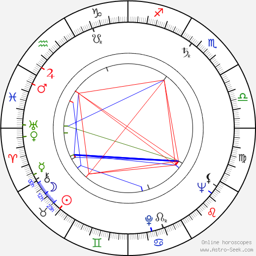 Frank Thring astro natal birth chart, Frank Thring horoscope, astrology