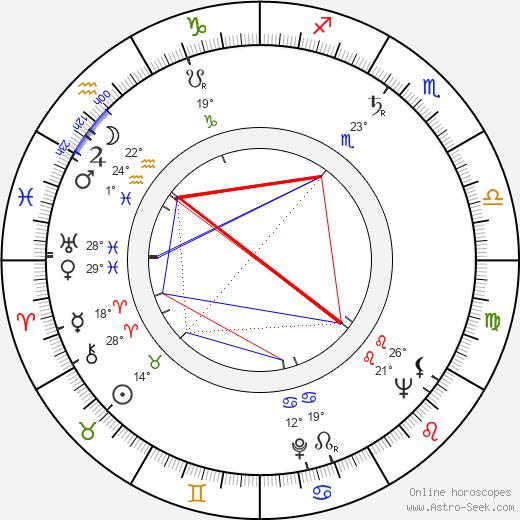 John O'Leary birth chart, biography, wikipedia 2019, 2020