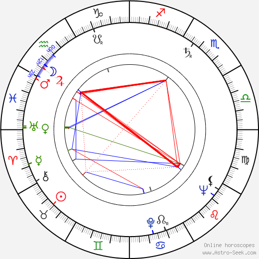 John O'Leary astro natal birth chart, John O'Leary horoscope, astrology