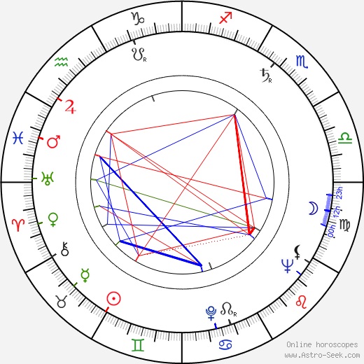 Kay Kendall astro natal birth chart, Kay Kendall horoscope, astrology