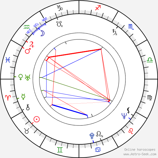 Milton O. Thompson день рождения гороскоп, Milton O. Thompson Натальная карта онлайн