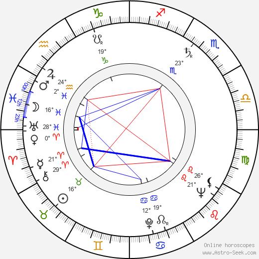 Orvo Piirto birth chart, biography, wikipedia 2019, 2020