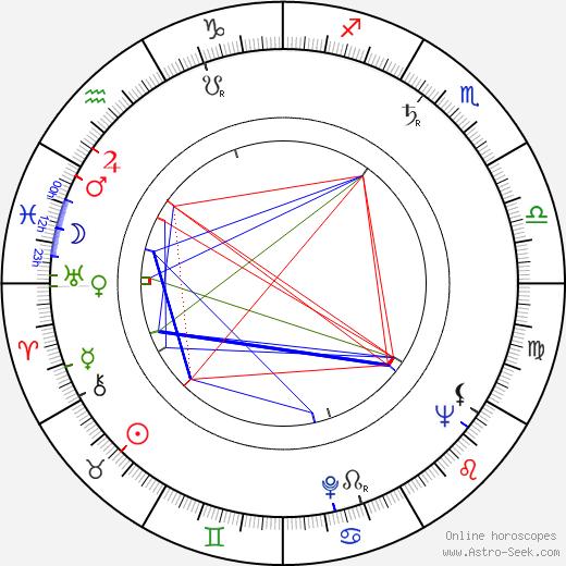 Orvo Piirto astro natal birth chart, Orvo Piirto horoscope, astrology