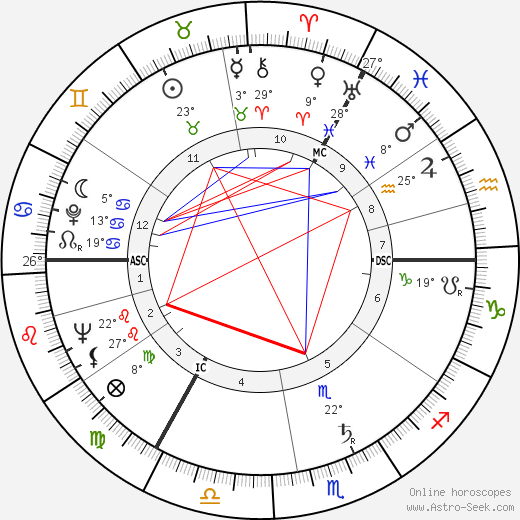 Peter Shaffer birth chart, biography, wikipedia 2018, 2019