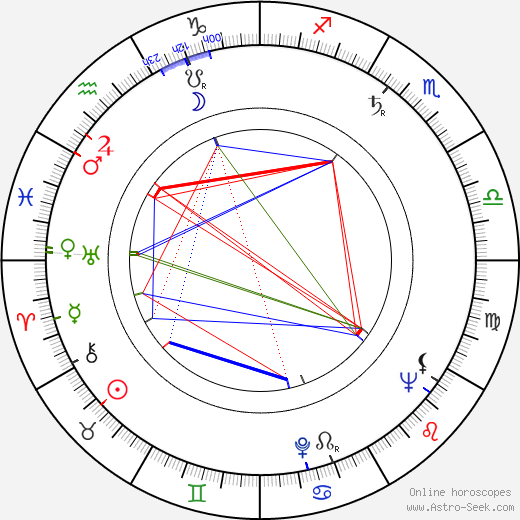 Rafael Romero Marchent birth chart, Rafael Romero Marchent astro natal horoscope, astrology