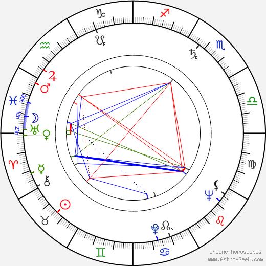Val Bisoglio birth chart, Val Bisoglio astro natal horoscope, astrology