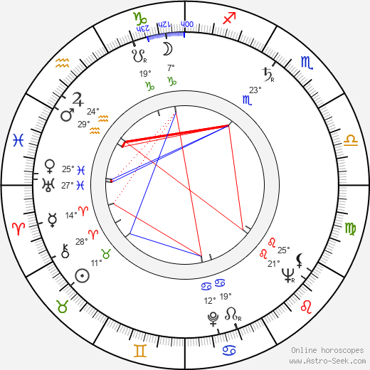 Zdeněk Erben birth chart, biography, wikipedia 2019, 2020