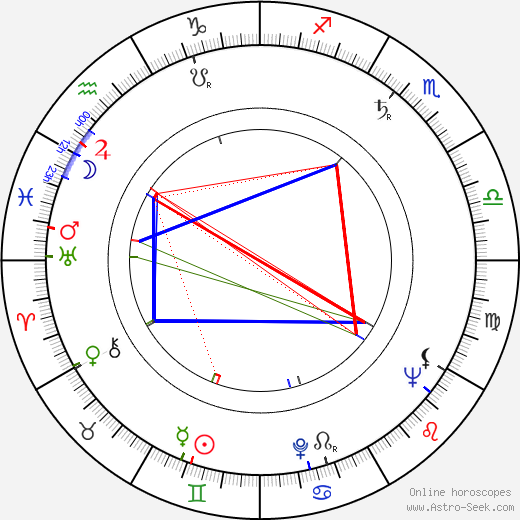 Adolf Navara tema natale, oroscopo, Adolf Navara oroscopi gratuiti, astrologia