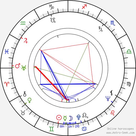 Arlette Poirier tema natale, oroscopo, Arlette Poirier oroscopi gratuiti, astrologia
