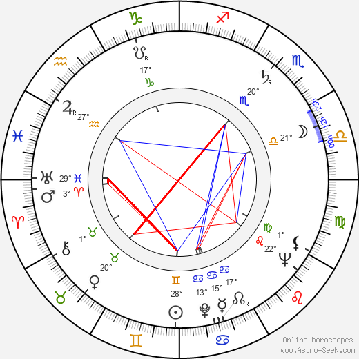 Georgi Alurkov birth chart, biography, wikipedia 2019, 2020