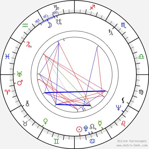 Joost Siedhoff birth chart, Joost Siedhoff astro natal horoscope, astrology
