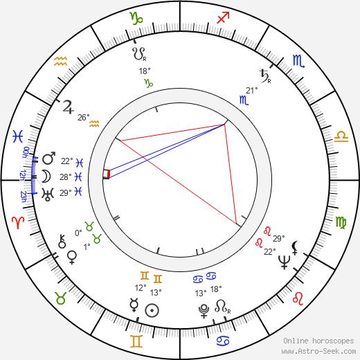 Judith Malina birth chart, biography, wikipedia 2020, 2021