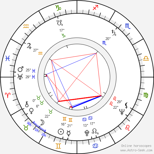 Kevin McClory birth chart, biography, wikipedia 2019, 2020