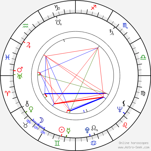 Kevin McClory astro natal birth chart, Kevin McClory horoscope, astrology