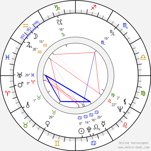 Mel Brooks birth chart, biography, wikipedia 2019, 2020