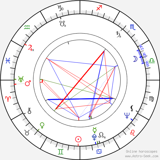 Patricia Cutts astro natal birth chart, Patricia Cutts horoscope, astrology