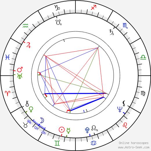Peggy Maley tema natale, oroscopo, Peggy Maley oroscopi gratuiti, astrologia