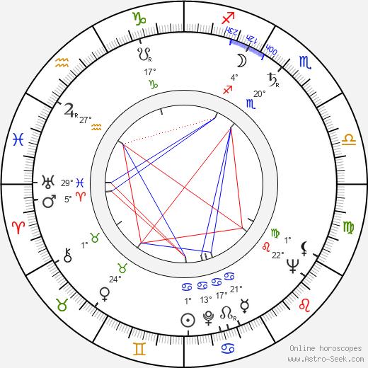 Stu Nahan birth chart, biography, wikipedia 2020, 2021