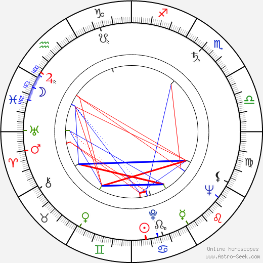Tony Carreon astro natal birth chart, Tony Carreon horoscope, astrology