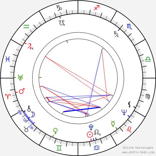 Alfredo Di Stéfano birth chart, Alfredo Di Stéfano astro natal horoscope, astrology