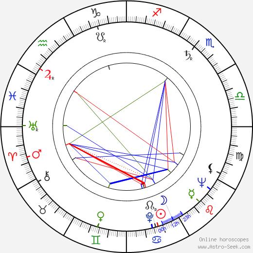 Fred Gwynne tema natale, oroscopo, Fred Gwynne oroscopi gratuiti, astrologia
