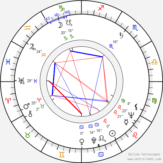 Margreth Weivers birth chart, biography, wikipedia 2019, 2020