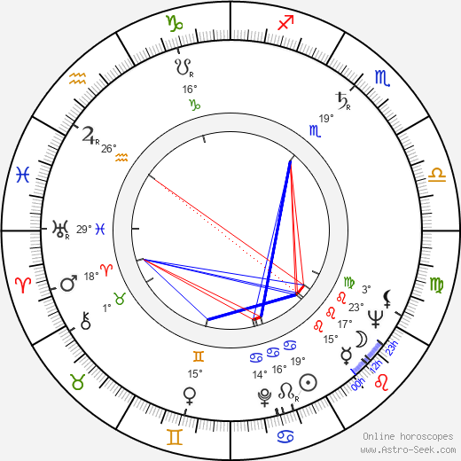 Oswald Mathias Ungers birth chart, biography, wikipedia 2017, 2018