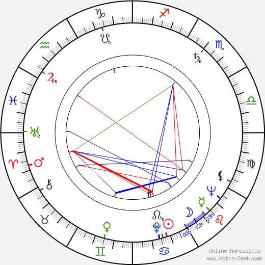Peter Donev birth chart, Peter Donev astro natal horoscope, astrology