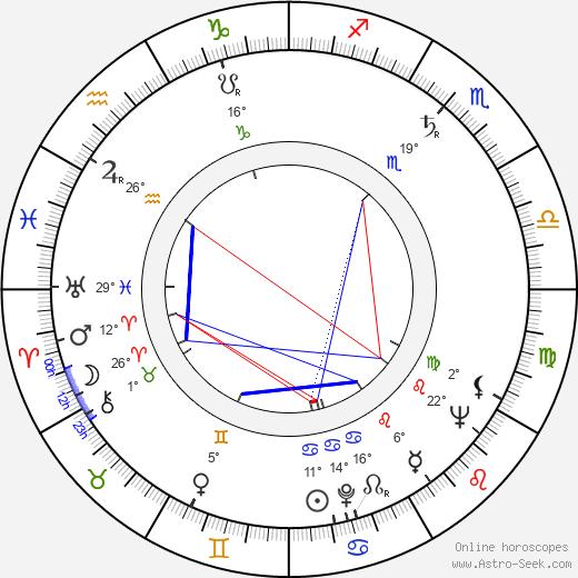 Rae Allen birth chart, biography, wikipedia 2020, 2021
