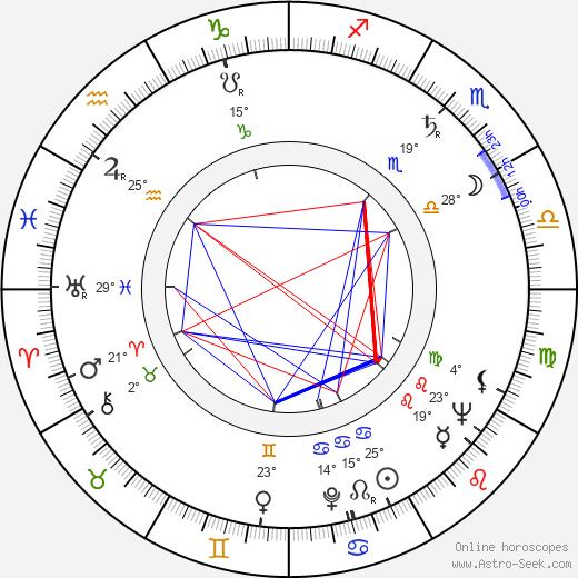 Richard Pasco birth chart, biography, wikipedia 2019, 2020
