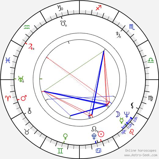 Sandy Ward birth chart, Sandy Ward astro natal horoscope, astrology