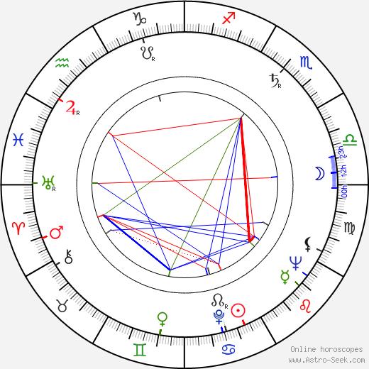 Stef Wertheimer birth chart, Stef Wertheimer astro natal horoscope, astrology