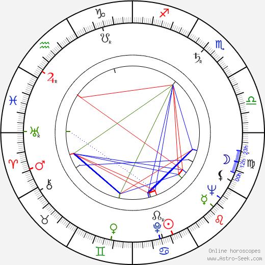 Уоллес Джонс Wallace Jones день рождения гороскоп, Wallace Jones Натальная карта онлайн