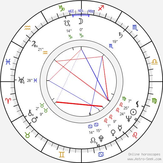 Everett Chambers birth chart, biography, wikipedia 2020, 2021