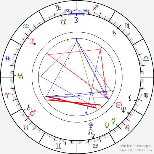 Everett Chambers birth chart, Everett Chambers astro natal horoscope, astrology